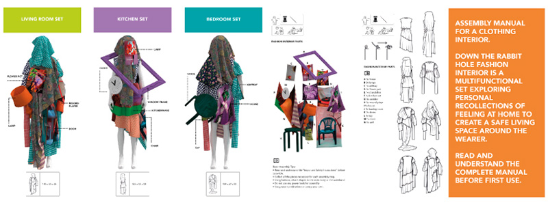Learning Objectives Course Virtual Fashion Design Amsterdam University Of Applied Sciences